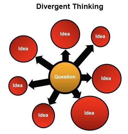Divergent Thinking Graphic